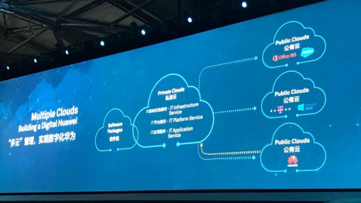 Huawei, neues Ethernet CloudFabric 3.0 Hyper-Converged