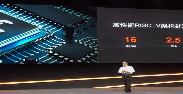 Alibaba Hanguang 800 Processor, Huawei was Competitor