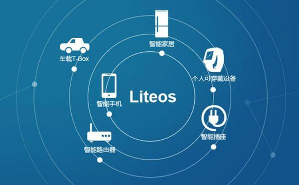 LiteOs